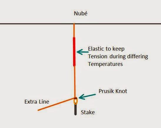 Nube Hang